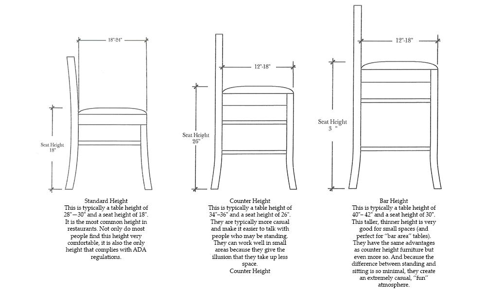 Stupendous Designer Guides Seating Standards Soft Touch Furniture Uwap Interior Chair Design Uwaporg